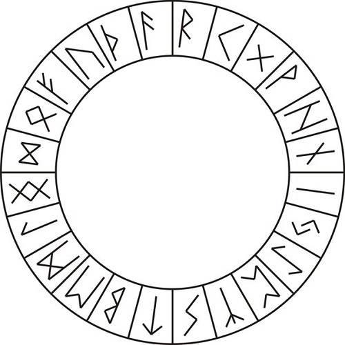 chto takoe runicheskij krug kakie simvoly v nem ispolzujutsya valknut i triksel v amuletah