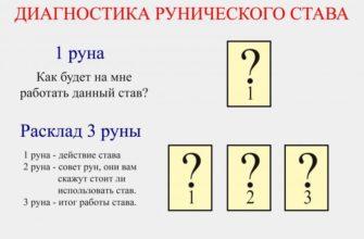 diagnostika runicheskogo stava