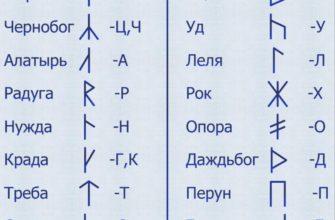 kakie slavyanskie runy yavlyajutsya oberegami ih znachenie i primenenie v magii