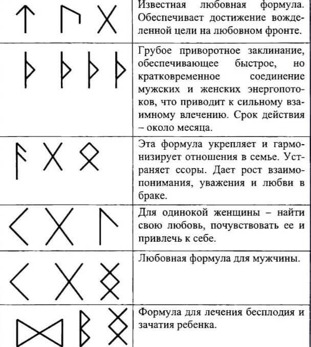 rabochie runicheskie formuly i stavy na otnosheniya i ljubov