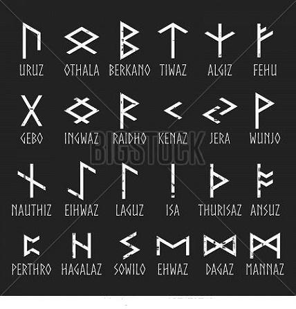 runy starshego i mladshego skandinavskogo futarka struktura alfavita