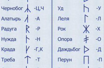 znachenie slavyanskih run oberegov
