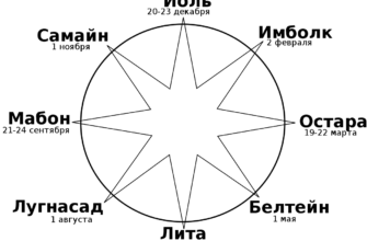 keltskie prazdniki ili koleso goda