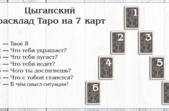 pismo v cyganskih kartah izvestie